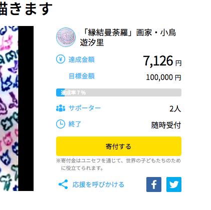 7126 円寄付した画像